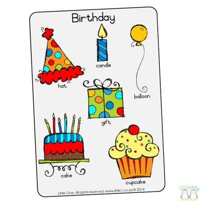 Picture of Theme Wall Chart - Birthday