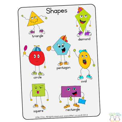 Picture of Theme Wall Chart - Shapes
