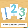 Picture of Flashcards & Wall Charts {Numbers 1-10} - Pastel Coloured Balloons